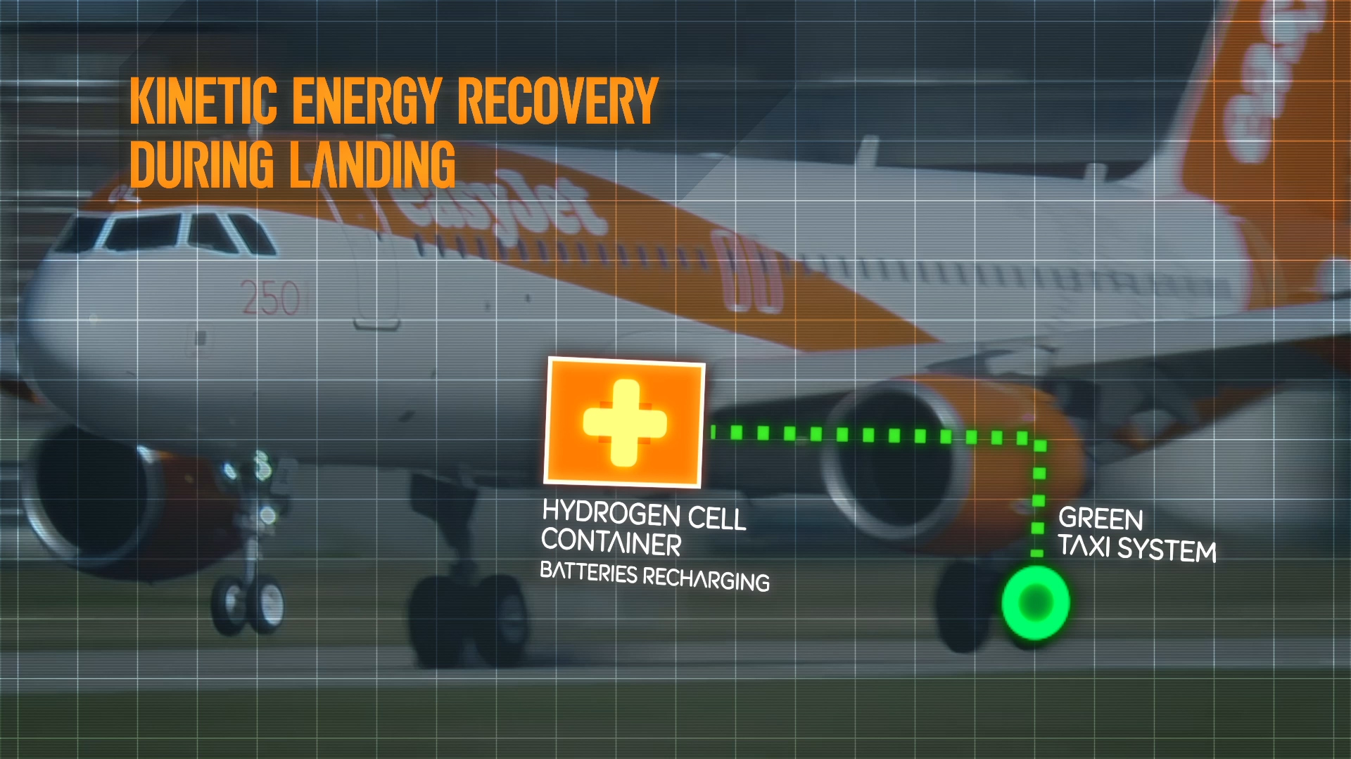 Graphic provided by EasyJet