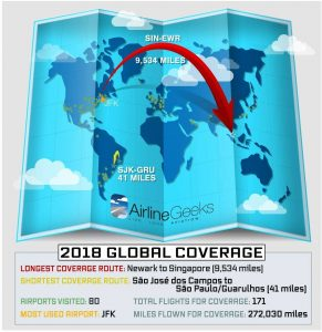 AirlineGeeks Year in Review: 2018   AirlineGeeks.com